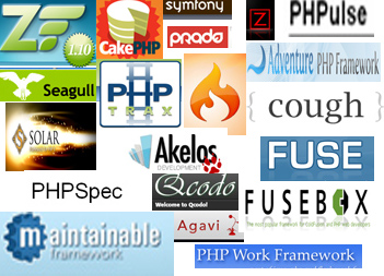 Big List of PHP Frameworks